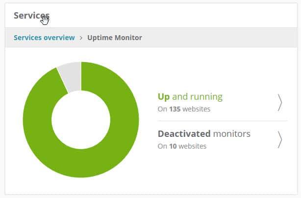 uptime-monitor